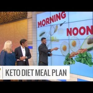 A Sample Ketogenic Diet Meal Plan